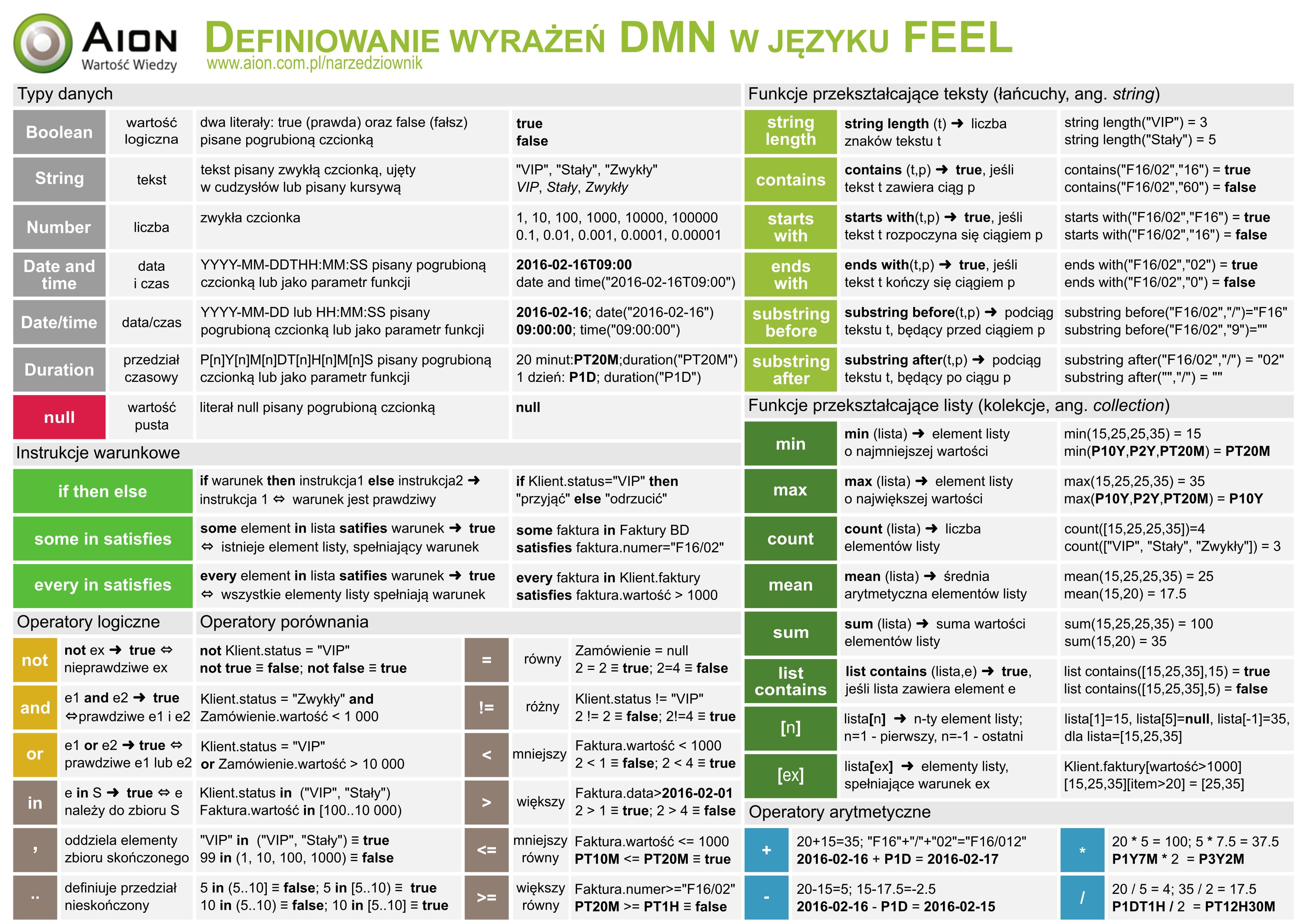 DMN FEEL Poster